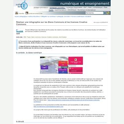 Portail pédagogique : numérique et enseignement - Réaliser une infographie sur les Biens Communs et les licences Creative Commons