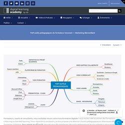 TOP outils pédagogiques du formateur innovant — Marketing Bienveillant
