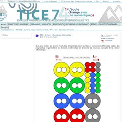 Tice 74 - Site des ressources pédagogiques TICE - IREM : Action « Informatique débranchée »