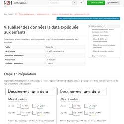 fiches_pedagogiques:ladatasurinternet:visualiser-des-donnees-la-data-expliquee-aux-enfants [Nothing2Hide]