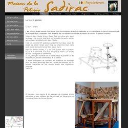 Maison de la poterie de SADIRAC