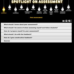 SPOTLIGHT ON ASSESSMENT