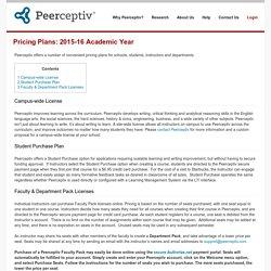 Peerceptiv - Pricing Plans