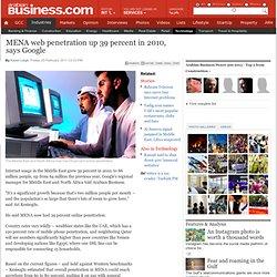 MENA Web Penetration