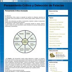 Pensamiento Crítico y Detección de Falacias: Pensamiento Crítico Avanzado