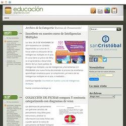 Rutinas de Pensamiento Archives « Educacion enpildoras.com Educacion enpildoras.com