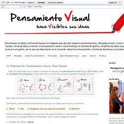 Pensamiento Visual y Facilitación Grafica: El Proceso del Pensamiento Visual (Dan Roam)
