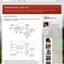 UML Relaciones, Composicion, Agregacion, Asociacion, Dependencia, Generalizacion, Realizacion