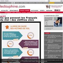 Ce que pensent les Français du viol : des chiffres choc