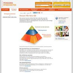 Pension från flera håll - Pensionsmyndigheten