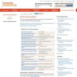 Korta pensionsfakta - Pensionsmyndigheten