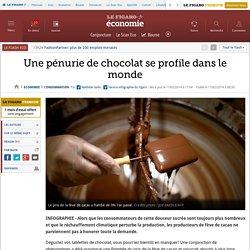 Une pénurie de chocolat se profile dans le monde