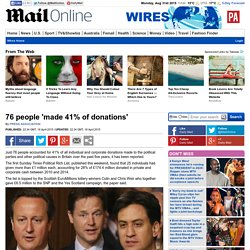 76 people 'made 41% of donations'