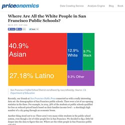 Where Are All the White People in San Francisco Public Schools?