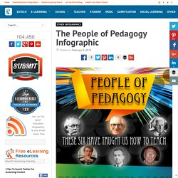 The People of Pedagogy Infographic