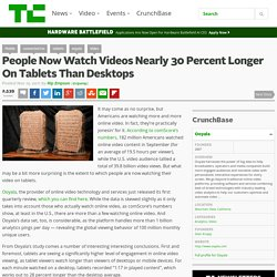 People Now Watch Videos Nearly 30 Percent Longer On Tablets Than Desktops