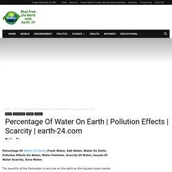 Environmental Education Websites- Earth-24.Com