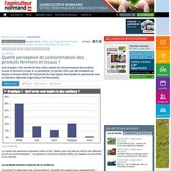 AGRICULTEUR NORMAND 03/04/15 Quelle perception et consommation des produits fermiers et locaux ?