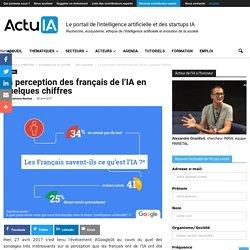 La perception des français de l'IA en quelques chiffres