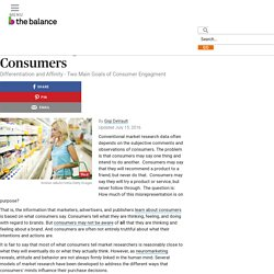 Brand Perception - Inside the Minds of Consumers