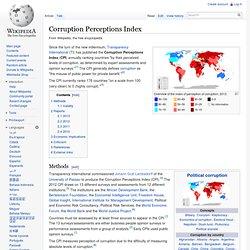 Corruption Perceptions Index