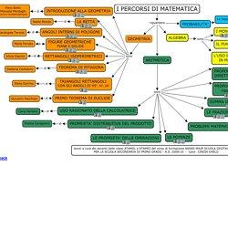 percorsiMatematica.html