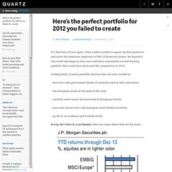Here's the perfect portfolio for 2012 you failed to create