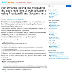 Performance testing and measuring the page load time of web aplications using PhantomJS and Google charts