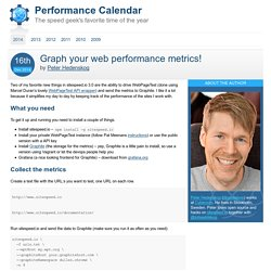 Graph your web performance metrics!
