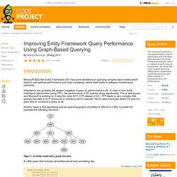 Improving Entity Framework Query Performance Using Graph-Based Querying