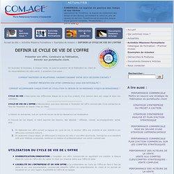 DEFINIR LE CYCLE DE VIE DE L'OFFRE - Com-Ace Nantes Conseil Stratégie et Performance Commerciale