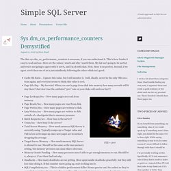 Sys.dm_os_performance_counters Demystified