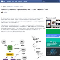 Improving Facebook's performance on Android with FlatBuffers