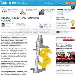 48 Social Media KPIs (Key Performance Indicators)