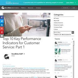 Top 10 Key Performance Indicators for Customer Service: Part 1