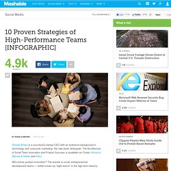 10 Proven Strategies of High-Performance Teams [INFOGRAPHIC]