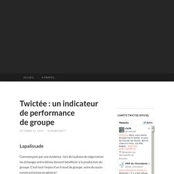 Twictée : un indicateur de performance de groupe