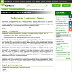 Performance Management Process – HRMS Methods Free Templates