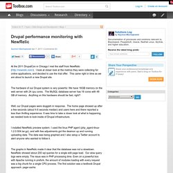 Drupal performance monitoring with NewRelic