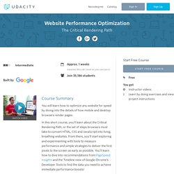 Website Performance Optimization Testing Course | Udacity