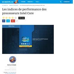 Les indices de performance des processeurs Intel Core