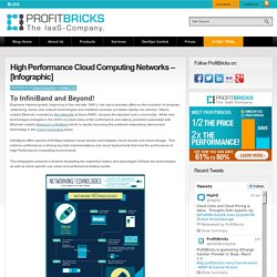 High Performance Cloud Computing Networks - [Infographic]