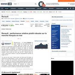 Renault : performance relative plutôt robuste sur le marché français en mai