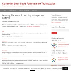 150+ Course/Learning Management Systems & Learning Platforms