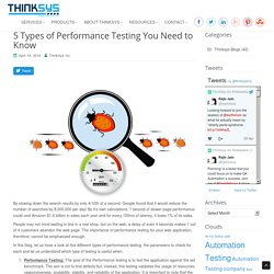 5 Types Of Performance Testing You Need To Know