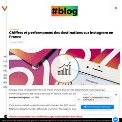 Chiffres et performances des destinations sur Instagram en France