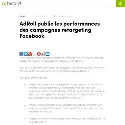 AdRoll publie les performances des campagnes retargeting Facebook