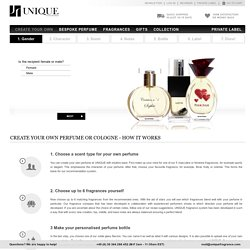 Making custom perfumes: Create your own perfume or make a cologne fragrance