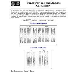 Lunar Perigee and Apogee Calculator