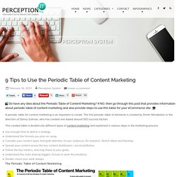 9 Tips to Use the Periodic Table of Content Marketing
